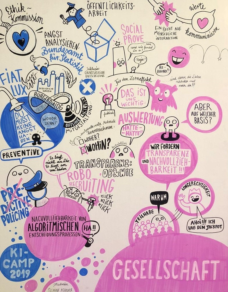 Illustrationen zu Themen der Podiumsdiskussion